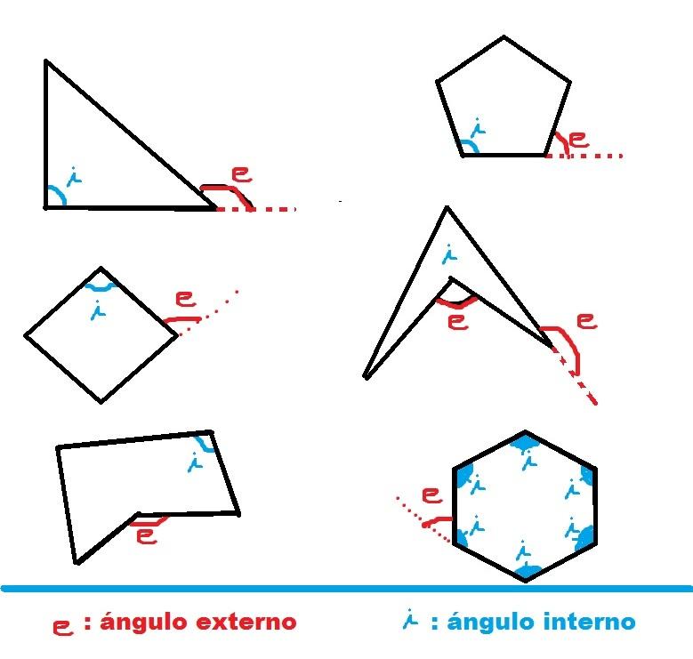 Producciones De Conocimiento Grado 6 Geometr A Taller 24