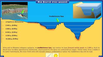 http://ebooks.edu.gr/modules/ebook/show.php/DSGL100/418/2819,10627/extras/gstd12_anaglyfo-ocean/index.html