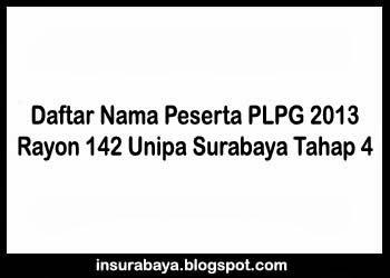 Daftar Nama Peserta PLPG 2013 Tahap 4 Rayon 142 Unipa Surabaya