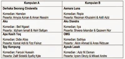 SENARAI KUMPULAN LIGA LAWAK SUPERSTAR TV3 2013