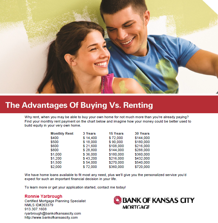 The Advantages of Buying a Home vs. Renting in Kansas City