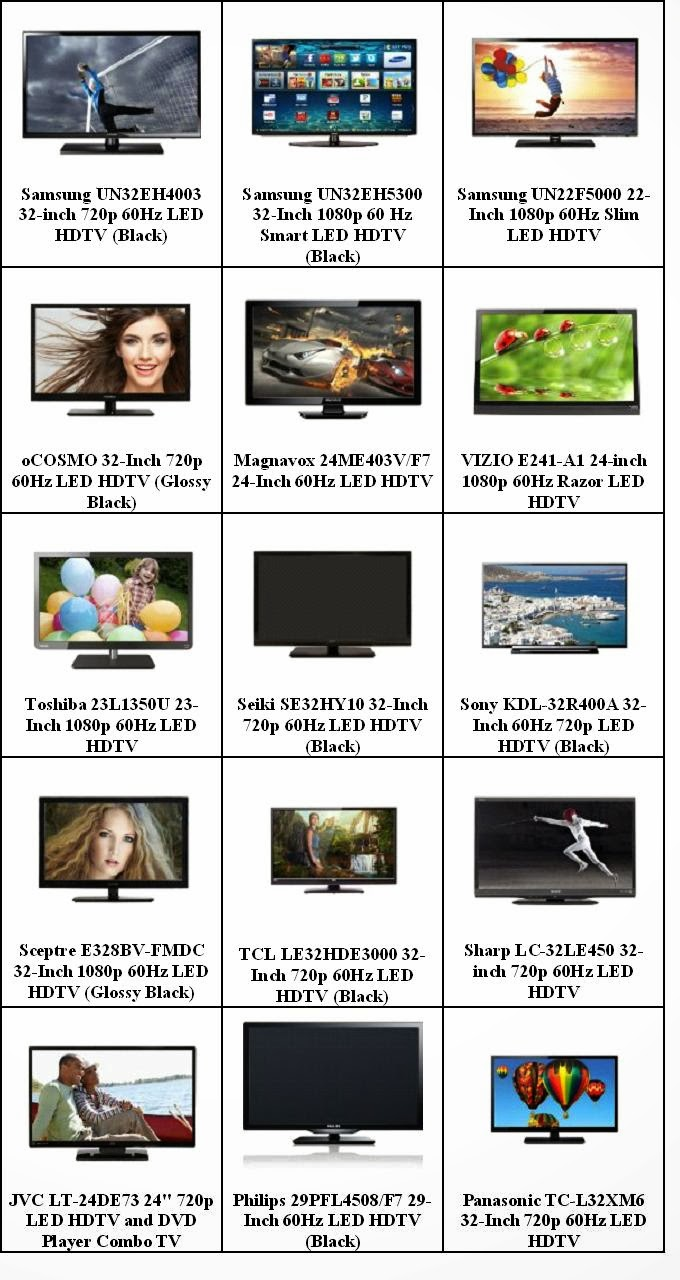 Best LED HDTVs Display Size 32 Inches & Under