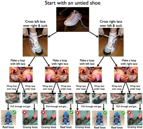 Reef Knot Running Shoes
