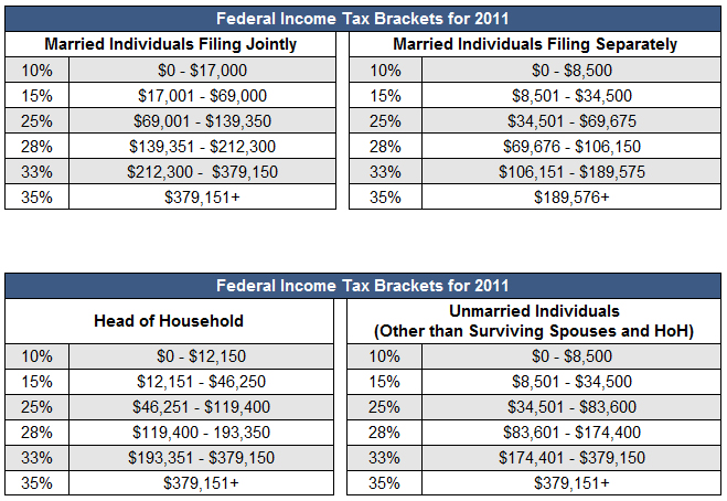 Pet peeves mitt romney s 13 tax rate for 08 tax table