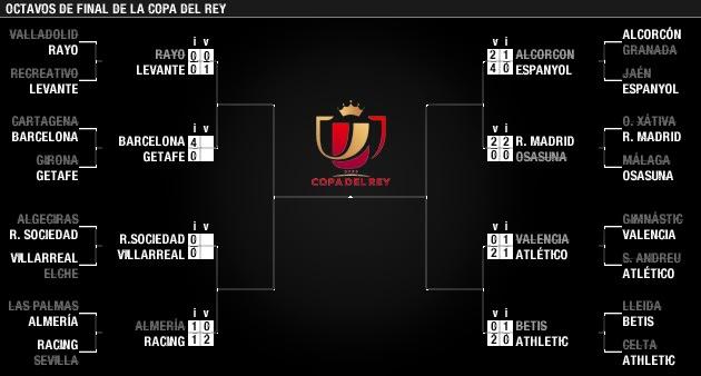 Calendario Copa del Rey 2013-2014 fixture draw