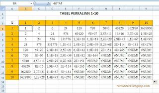 contoh tabel perkalian dengan rumus