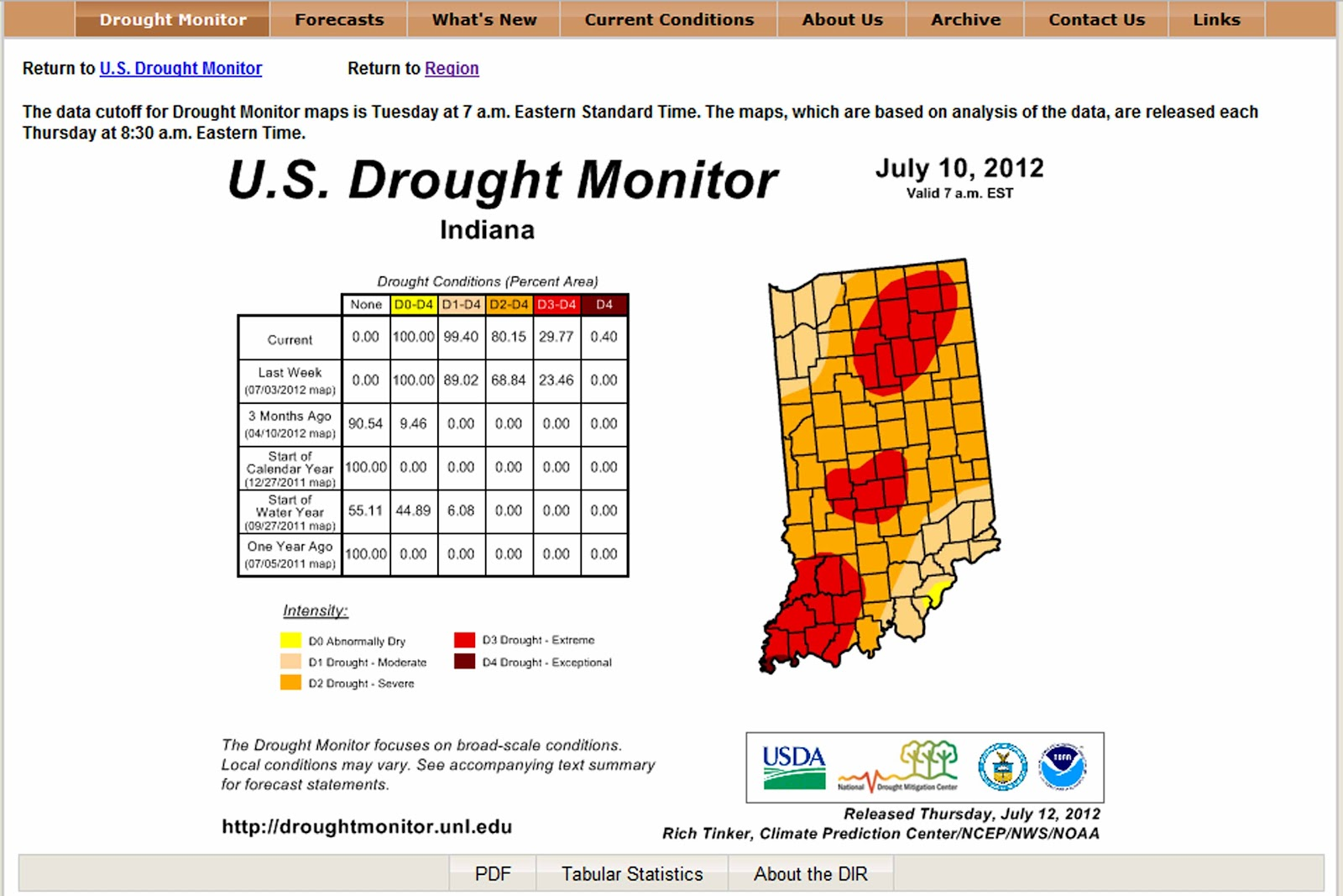 according to the drought monitor most of michana remains in the severe drought category the southern parts of elkhart and lagrange counties are in extreme