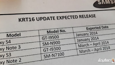 A leaked document reveals the Android 4.4 road map for the Samsung devices