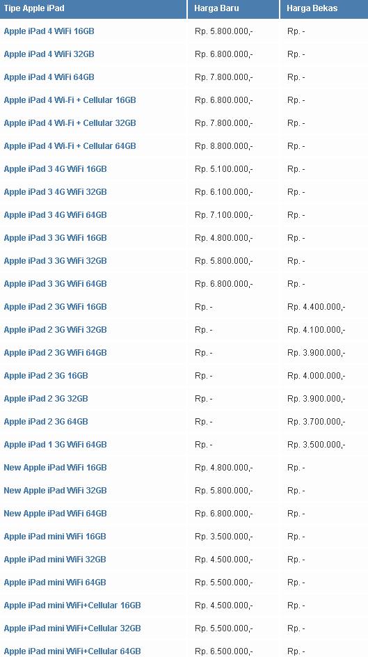 UPDATE SEPTEMBER Daftar Harga Tablet Apple iPad Terbaru Sekarang