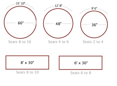 Photo : Circle Table Dimensions Images