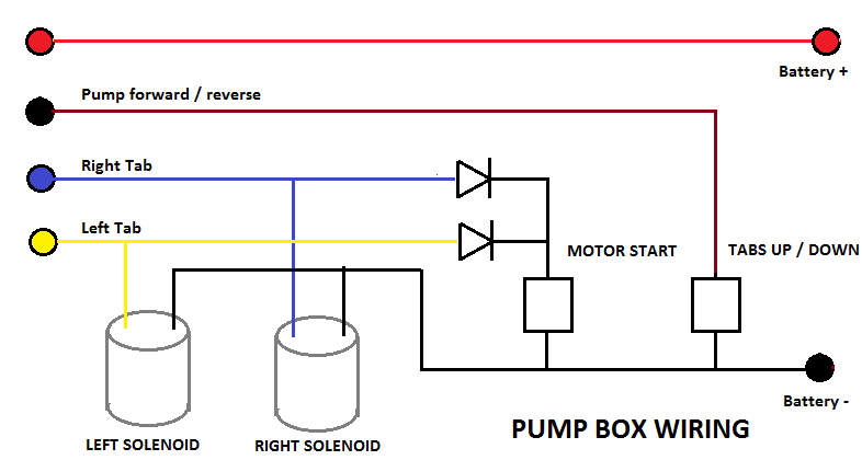 bennett trim tab controller pump bennett trim tab wiring diagram & wiring diagram of how to wire trim tab wiring diagram at pacquiaovsvargaslive.co