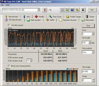 test rendimiento disco fisico windows