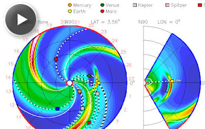 Trayectoria estimada de viento solar 07 de Julio 2012
