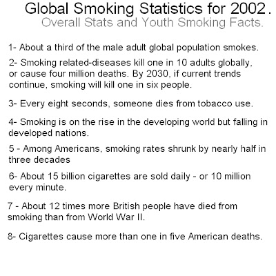 death smoking statistics