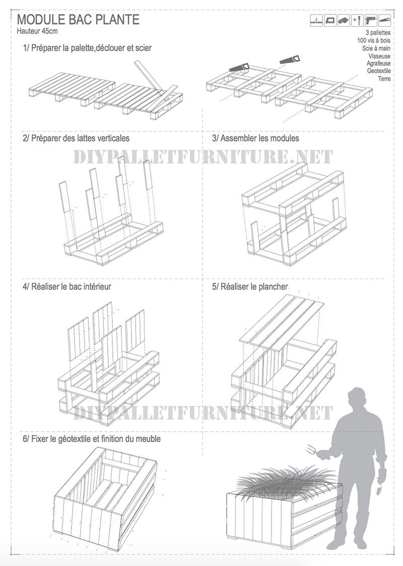 Planos para hacer una jardinera Planos para hacer muebles