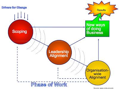 organization development and change 10th edition pdf