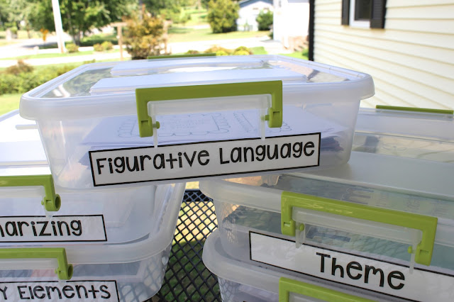 "figurative language breakdown This lesson plan allows students to review literary terms, rhetorical devices and  figurative language with a scavenger hunt through ""i have a."
