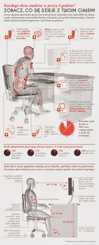 http://infografika.wp.pl/title,Co-zwykle-krzeslo-robi-z-twoim-cialem,wid,16396111,wiadomosc.html