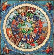 Mandala zodiacal du Moyen-Age.