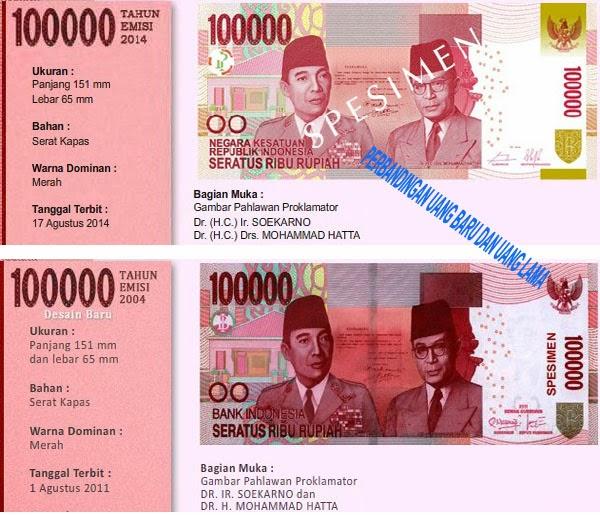 uang baru Bikinhoki.com