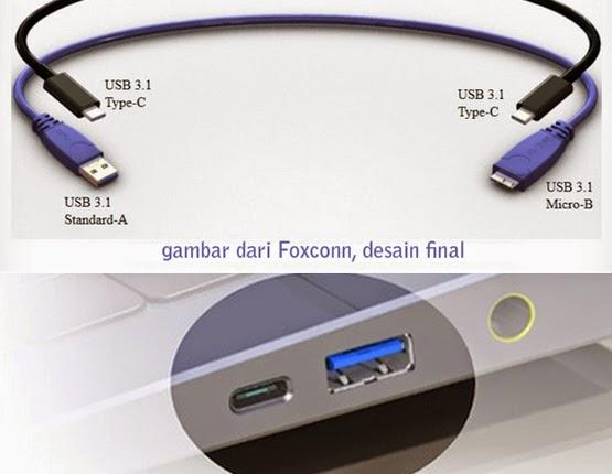 USB-type-baru-usb-type-c-foxconn