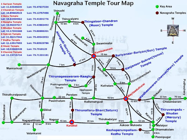 Sri Navagraha Temples Tour Map<br />