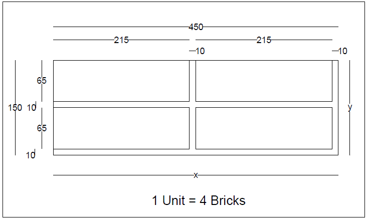 Archidesigners How To Calculate The Required Number Of
