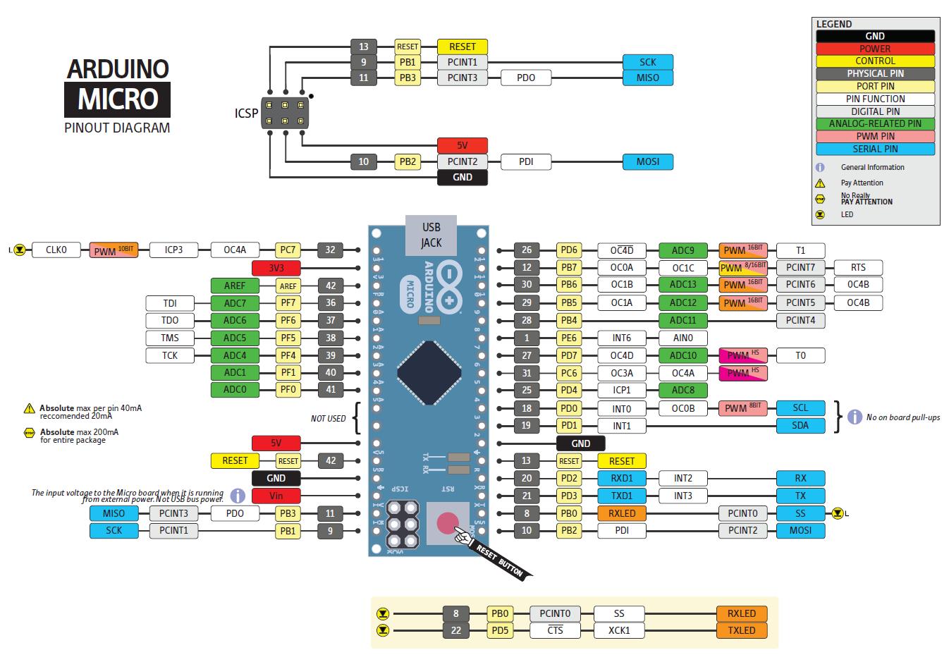 Lcd Diagram Pdf Guide And Troubleshooting Of Wiring Block Tv Micro Pin Diyagram U0131 U00ab Veli Utas Bir Elektronik U00e7inin Ki U015fisel Blo U011fu Monitor Circuit
