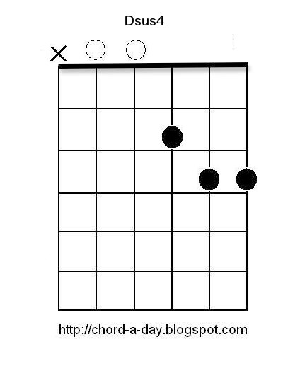 A New Guitar Chord Every Day: Dsus4 Guitar Chord