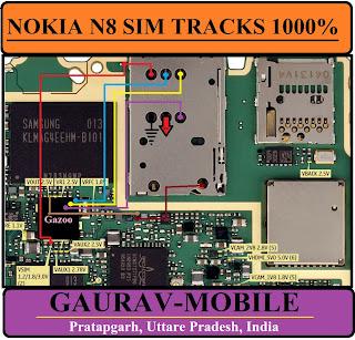 Nokia n8 insert sim solution 1000%