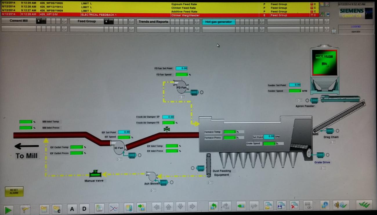 6M KCal/Hr HGG Control