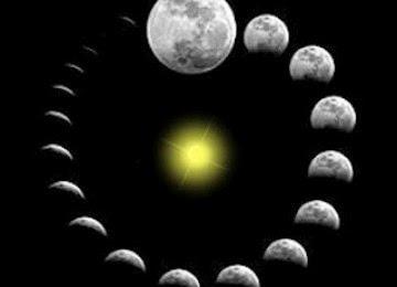 Moon Calendar - Lunar Calendar