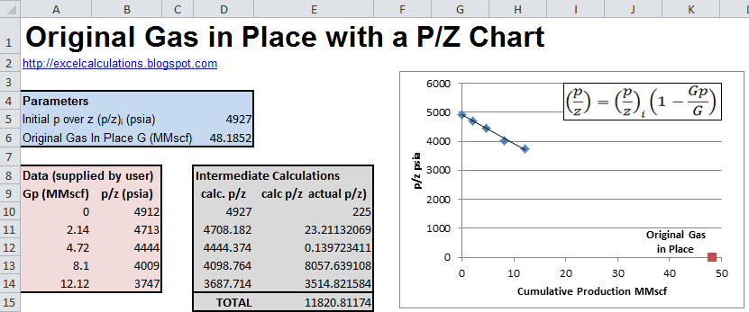 calculate original gas in place with excel excel calculations
