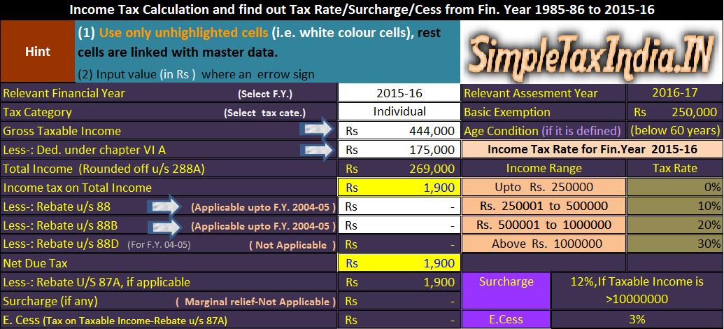 income tax calculator a y 2016