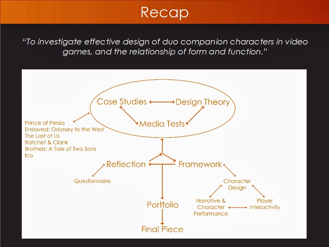 effective investigatory project