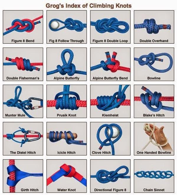 Как сделать удушающий узел