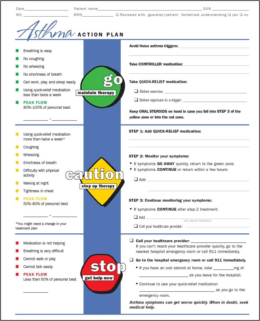 asthma action plan template .