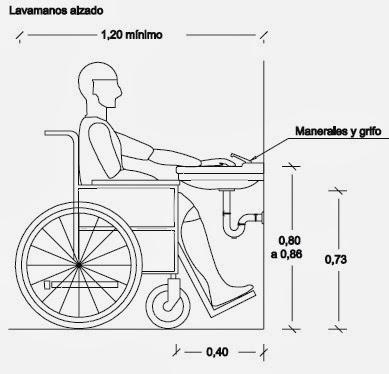 Vinculos cauem for Regadera para discapacitados