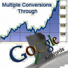 apa kunci sukses Google AdWords?