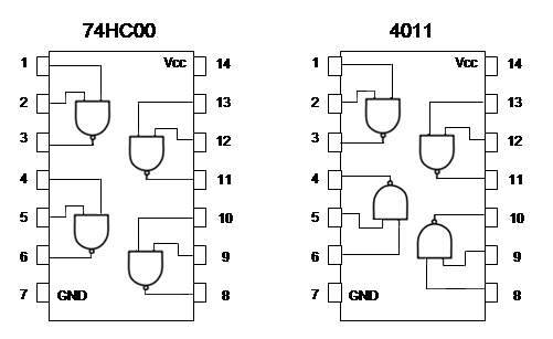 74hc00 non et nand circuit logique for Porte and nand