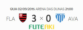 O placar de Flamengo 3x0 Avaí pela 22ª rodada do Brasileirão 2015