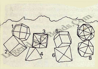 The eight possible ideal forms of regularly shaped diamond crystals (the figure in parentheses designates the number of laces, or sides, each crystal has): 1 lcositetrahedron (24); 2 Cube (6); 3 Triakis octahedron (24); 4 Tetrahedron (4); 5 Rhombic dodecahedron (12); 6 Octahedron (8); 7 Hexakis octahedron (48); 8 Tetrakis hexahedron (24).