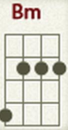 kunci ukulele bm