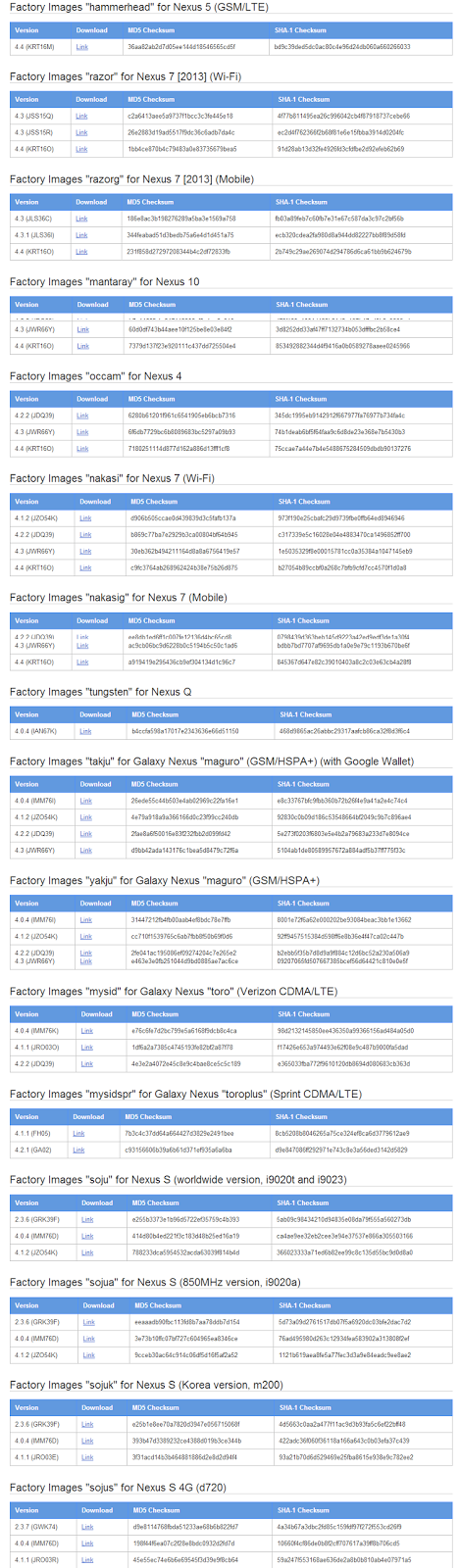 Download Android 4.4 Factory Image for Nexus 4