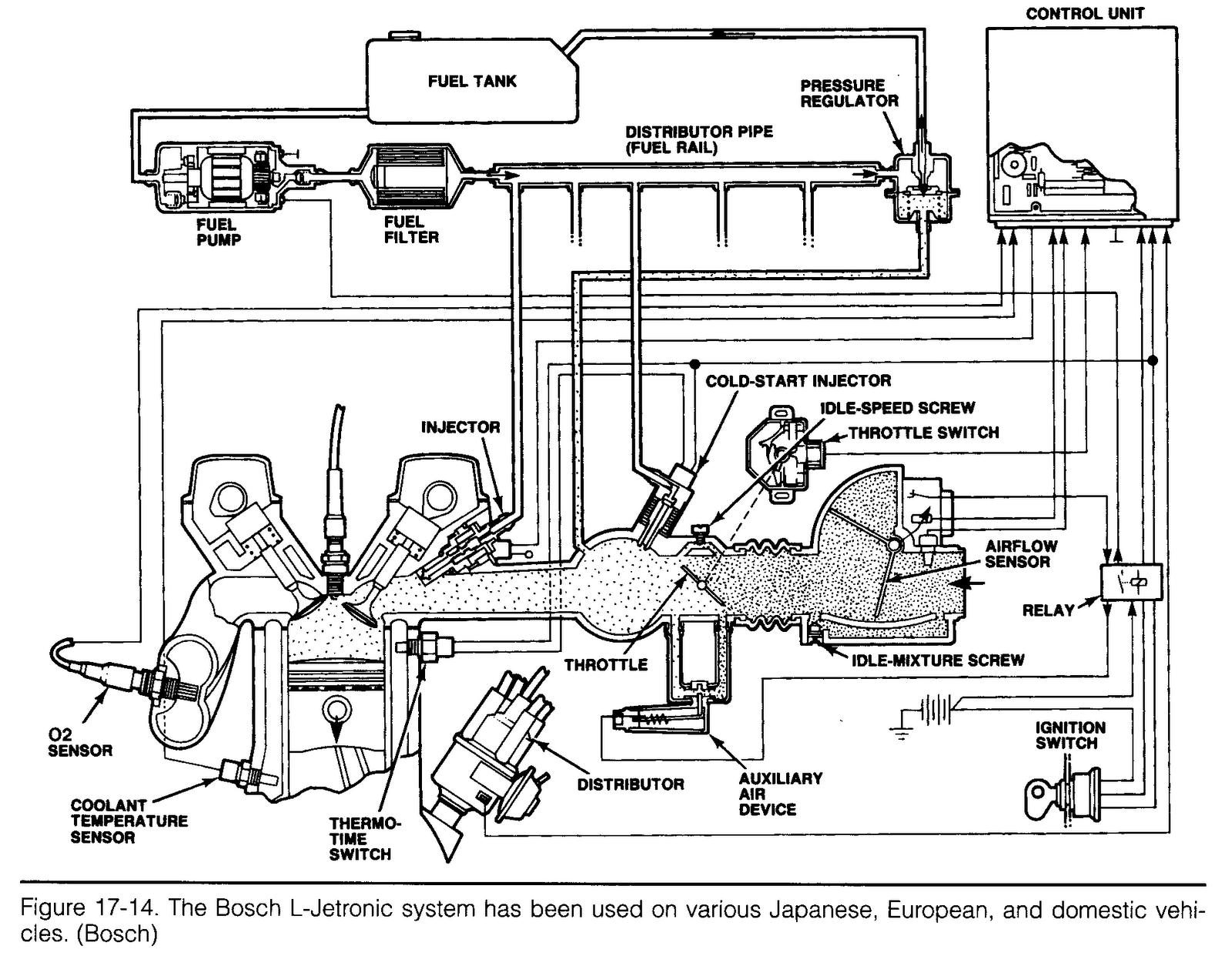 wiring diagram kelistrikan motor with Wiring Diagram Toyota Kijang Efi on Wiring Diagram Honda Vario 125 together with Honda Starter Wiring besides Dot R 6840 Wiring Diagrams additionally Wiring Diagram Toyota Kijang Efi as well Wiring Diagram Kelistrikan Vario 125.