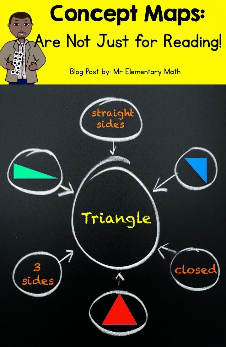 Math Concept Maps
