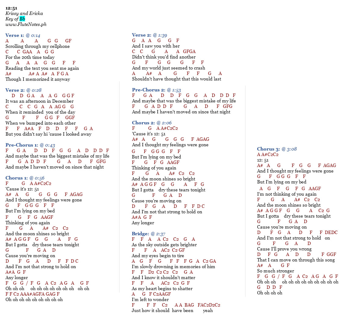 1251 twelve fifty one krissy and ericka music letter open image in new tab to enlarge hexwebz Choice Image