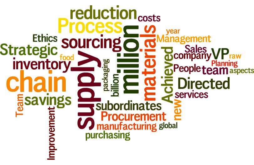 marketing resume objective statement