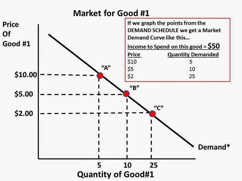 explain meant income and substitution effects price change We discuss the substitution effect and income effect definitions  substitution effect and income effect: the change of relative prices is the substitution.