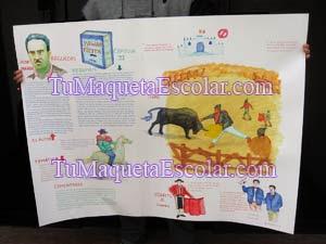 Infografia a manera de Mural con dibujos sobre la novela Yawar Fiesta